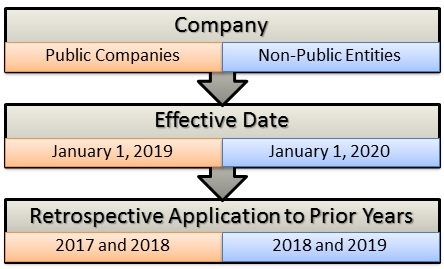 effective-date-graph_0
